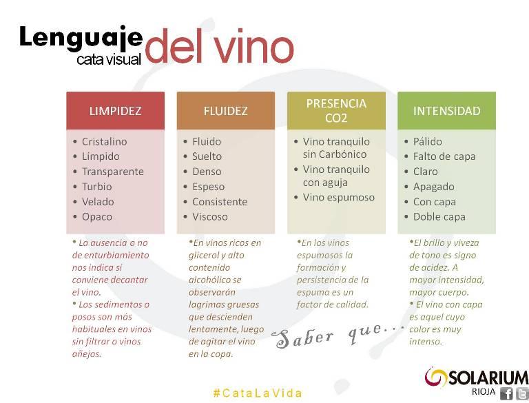 info-lenguaje-del-vino