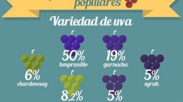 los-vinos-mas-populares-info