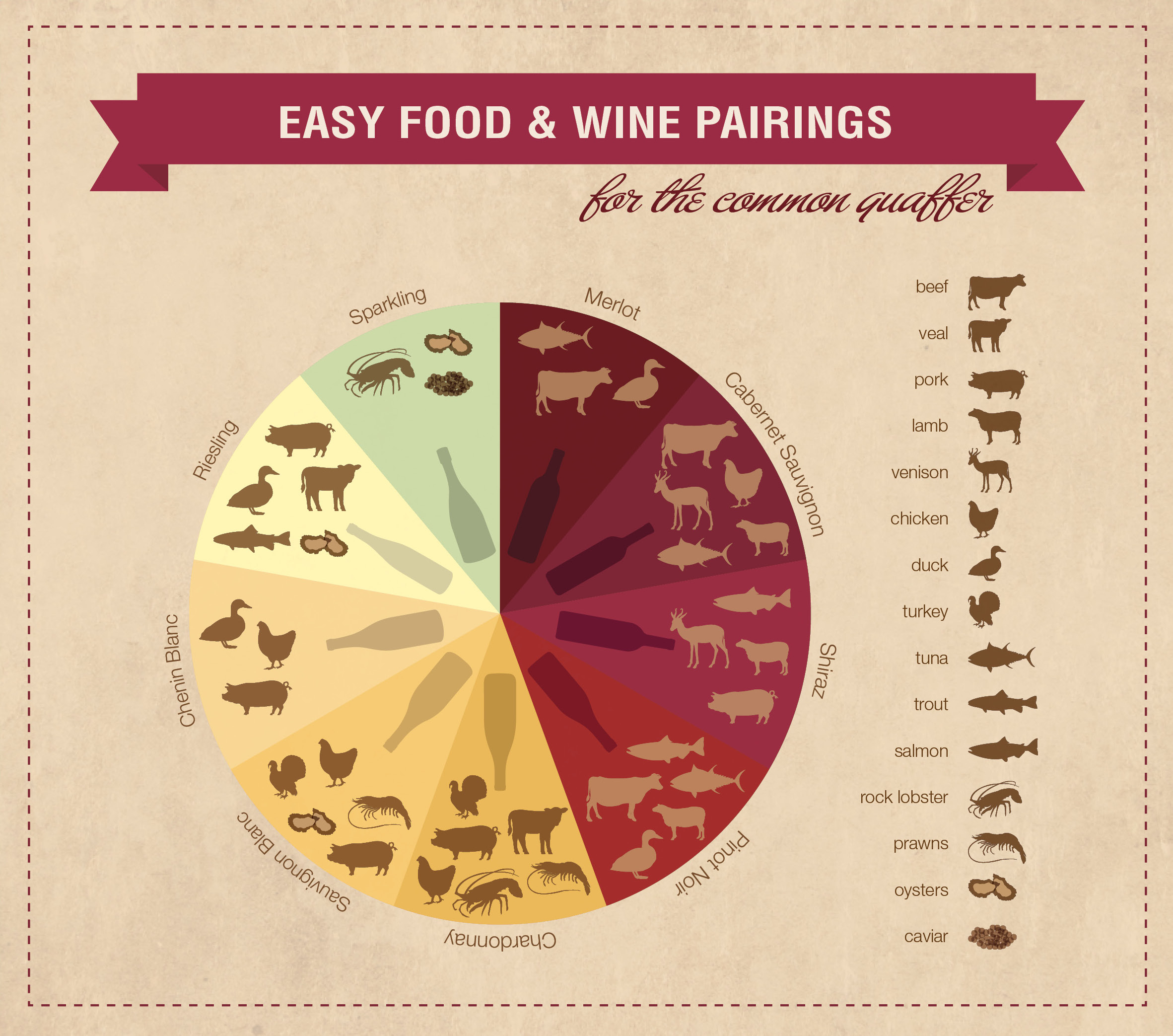easy-food