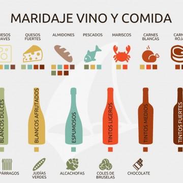 maridaje-vino-y-comida