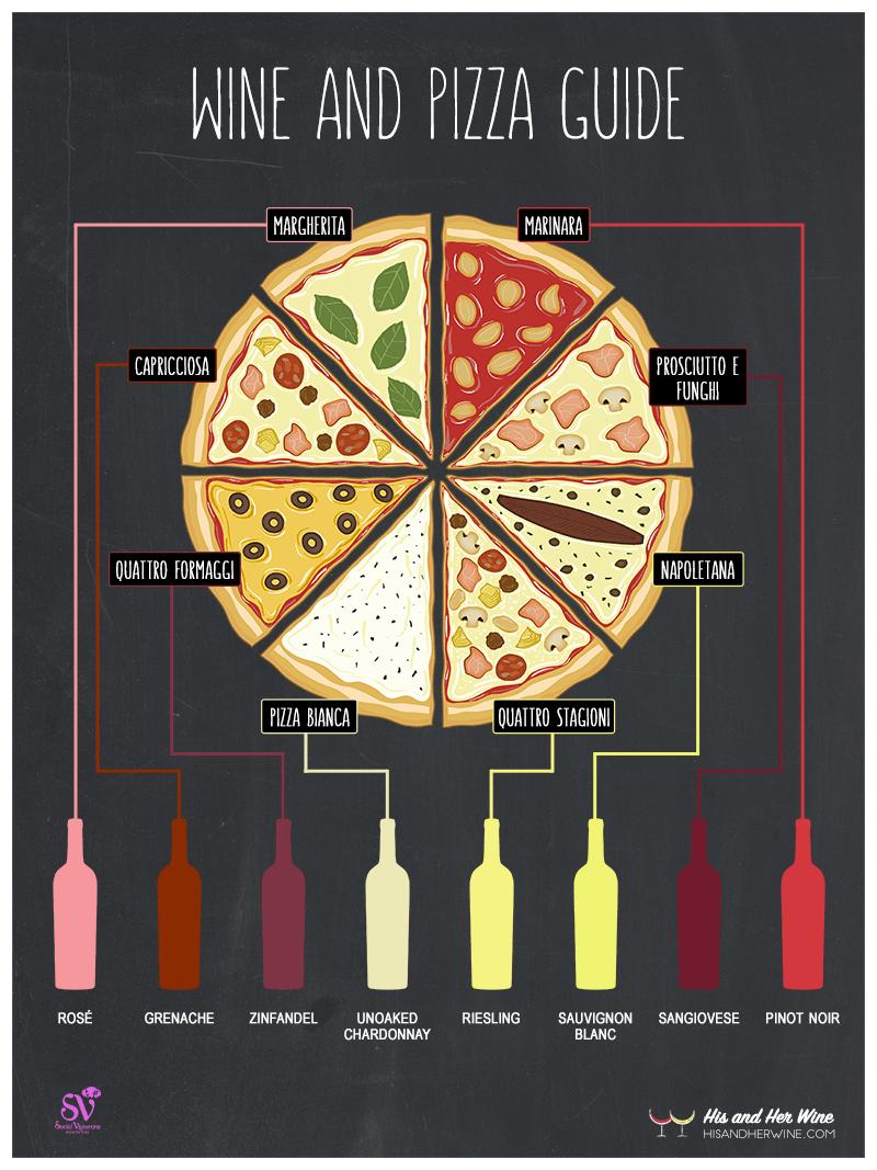 vino-pizza