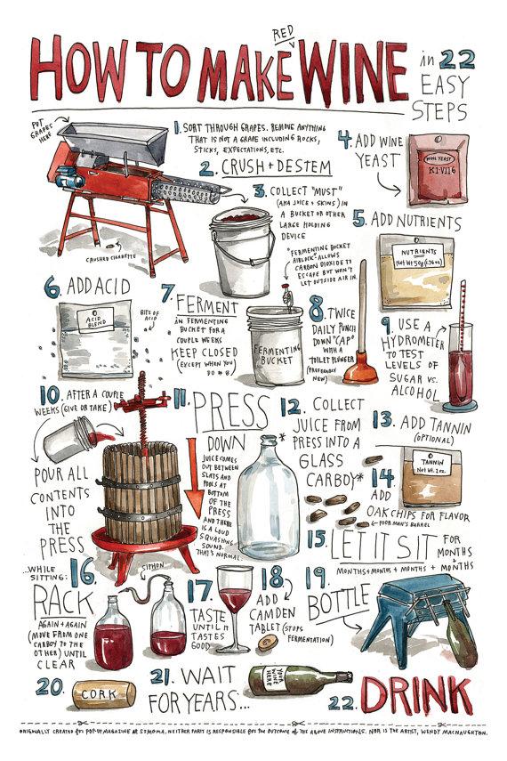 make-wine-etsy