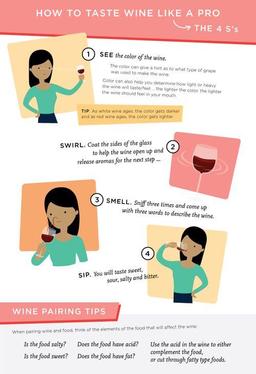 how-to-taste-wine-like-a-pro