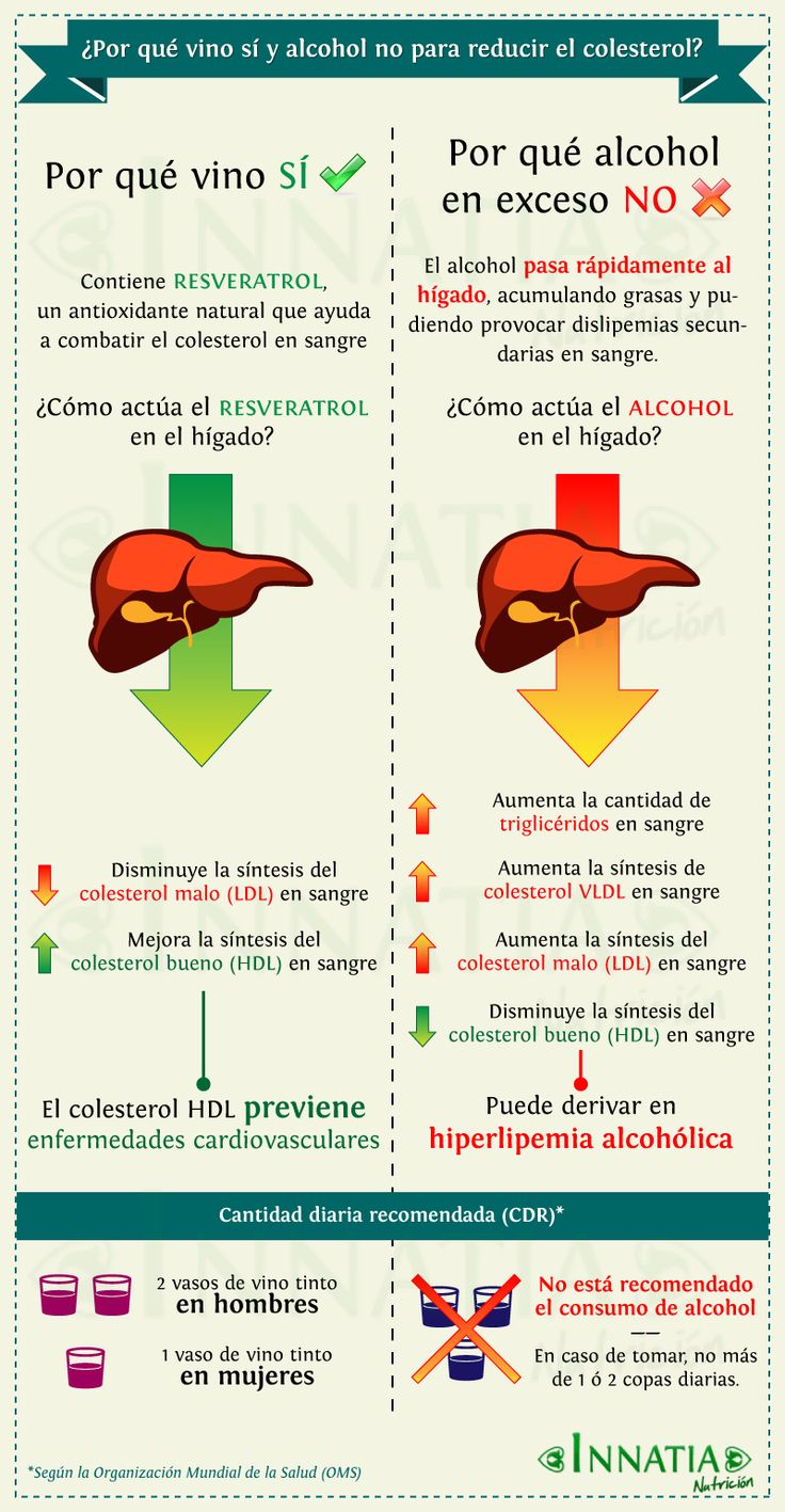 vino-si-alcohol-no