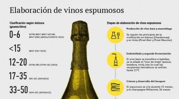 elaboracion-vinos-espumosos-portada