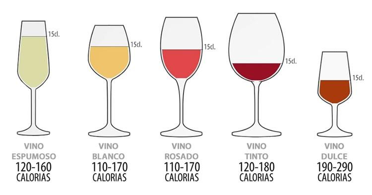 calorías-copas-de-vino