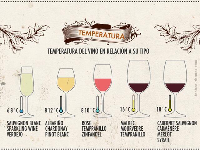 temperatura-ideal-vino