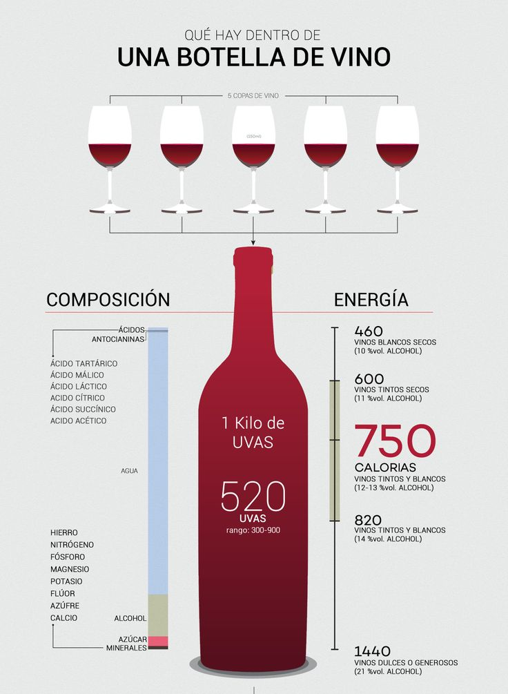 vp-botella-composicion