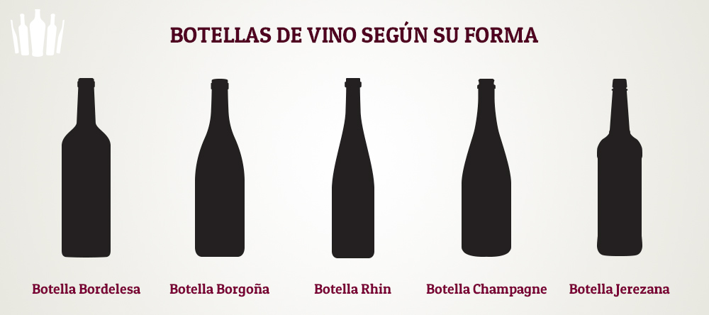 vp-botellas-segun-forma