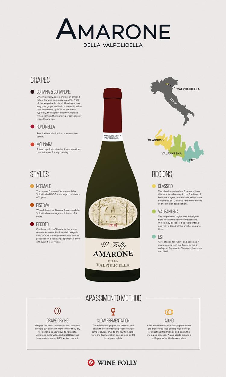16-amarone-della-valpolicella-franklin-liquors